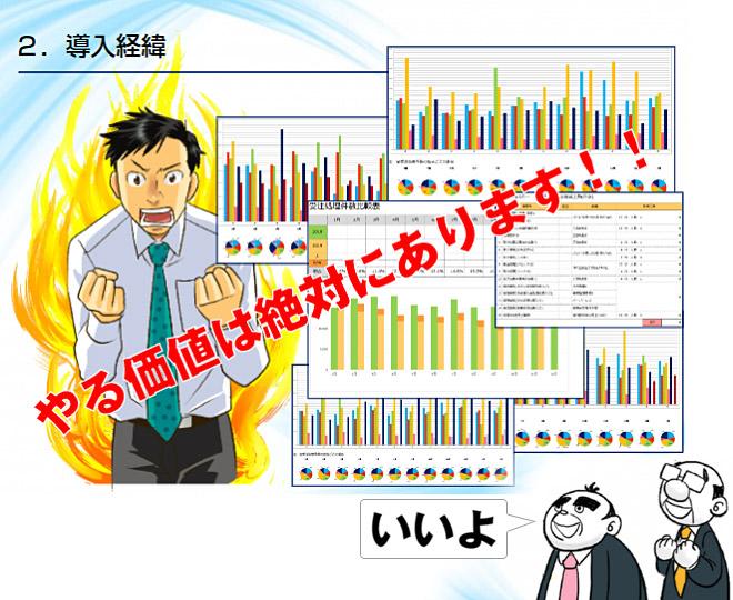 豊田油気株式会社 第3者業務指定型