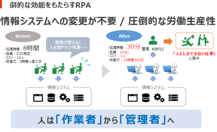 rpaの効果効能