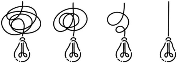 ECRSの4原則Simplify