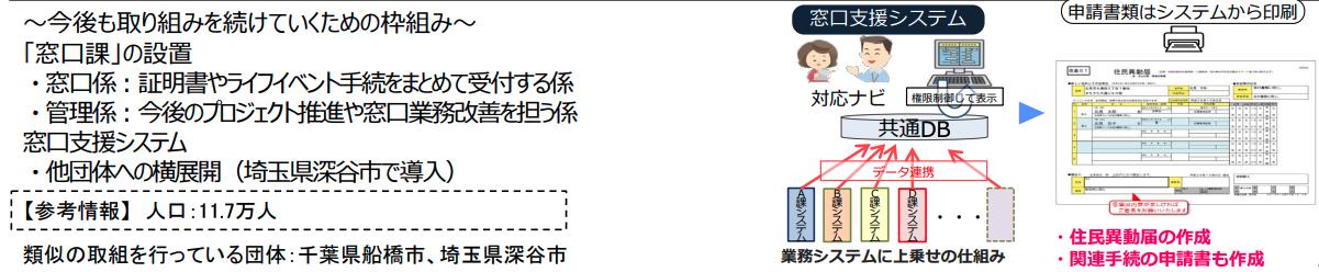 自治体DX-北海道